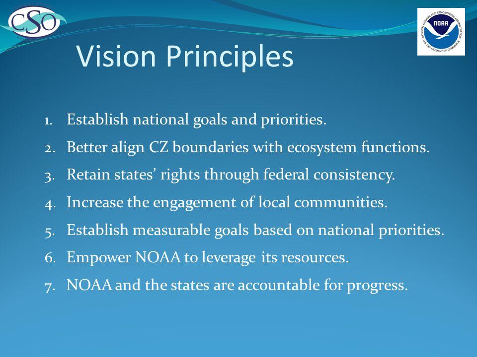 Vision Principles 1. Establish national goals and priorities.