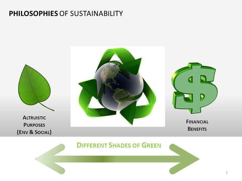 PHILOSOPHIES OF SUSTAINABILITY A LTRUISTIC P URPOSES (E NV & S OCIAL ) F INANCIAL B ENEFITS D IFFERENT S HADES OF G REEN 7