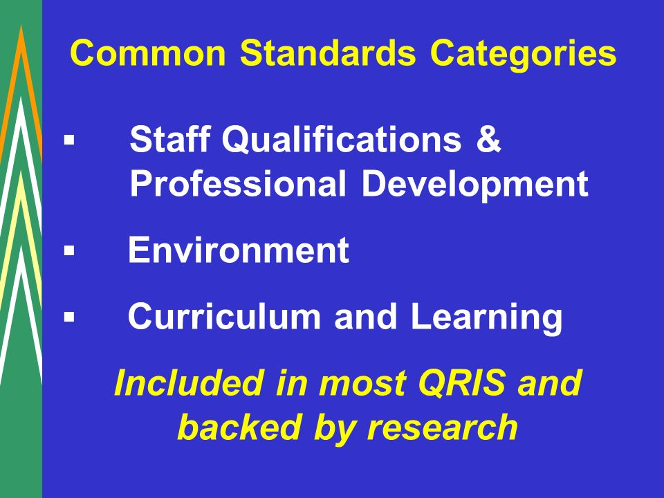 Common Standards Categories Staff Qualifications & Professional Development Environment Curriculum and Learning Included in most QRIS and backed by research