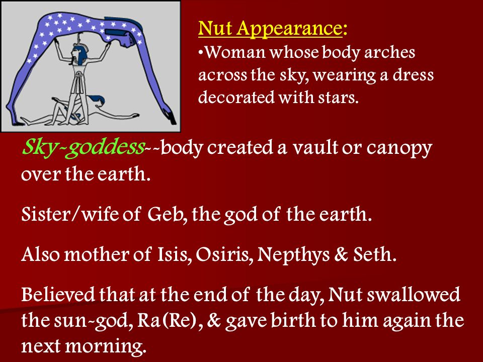 Sky-goddess --body created a vault or canopy over the earth. Sister/wife of Geb, the god of the earth. Also mother of Isis, Osiris, Nepthys & Seth. Be