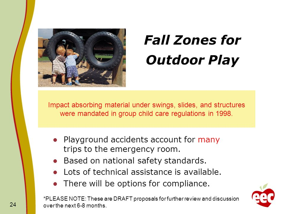 24 Fall Zones for Outdoor Play Playground accidents account for many trips to the emergency room. Based on national safety standards. Lots of technica
