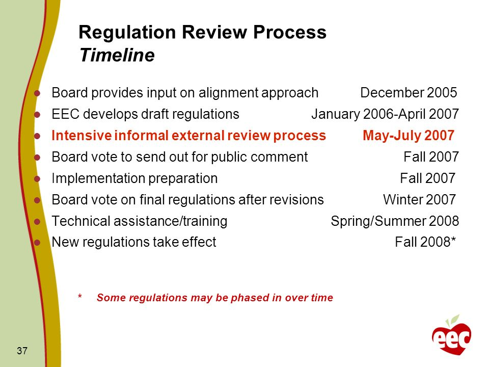 37 Regulation Review Process Timeline Board provides input on alignment approach December 2005 EEC develops draft regulations January 2006-April 2007