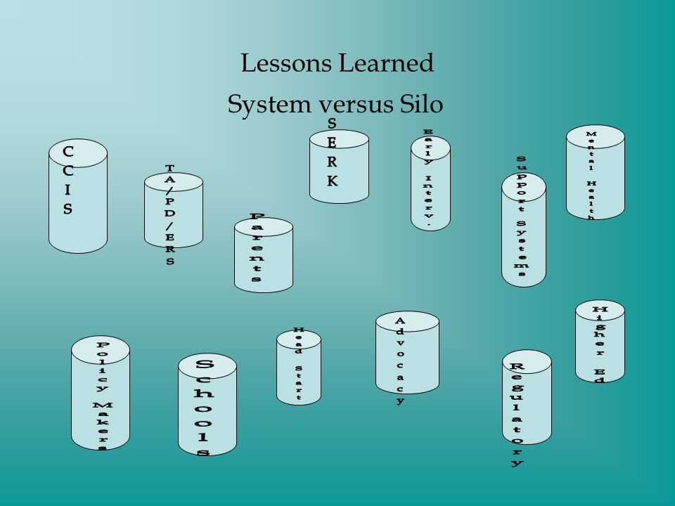 Lessons Learned System versus Silo