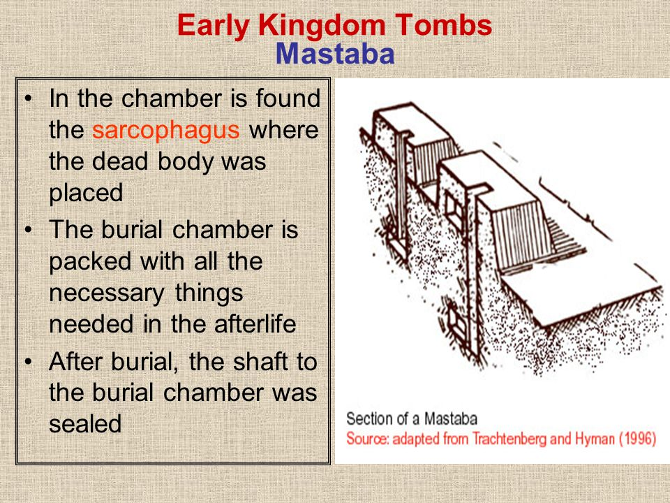 Early Kingdom Tombs Mastaba In the chamber is found the sarcophagus where the dead body was placed The burial chamber is packed with all the necessary