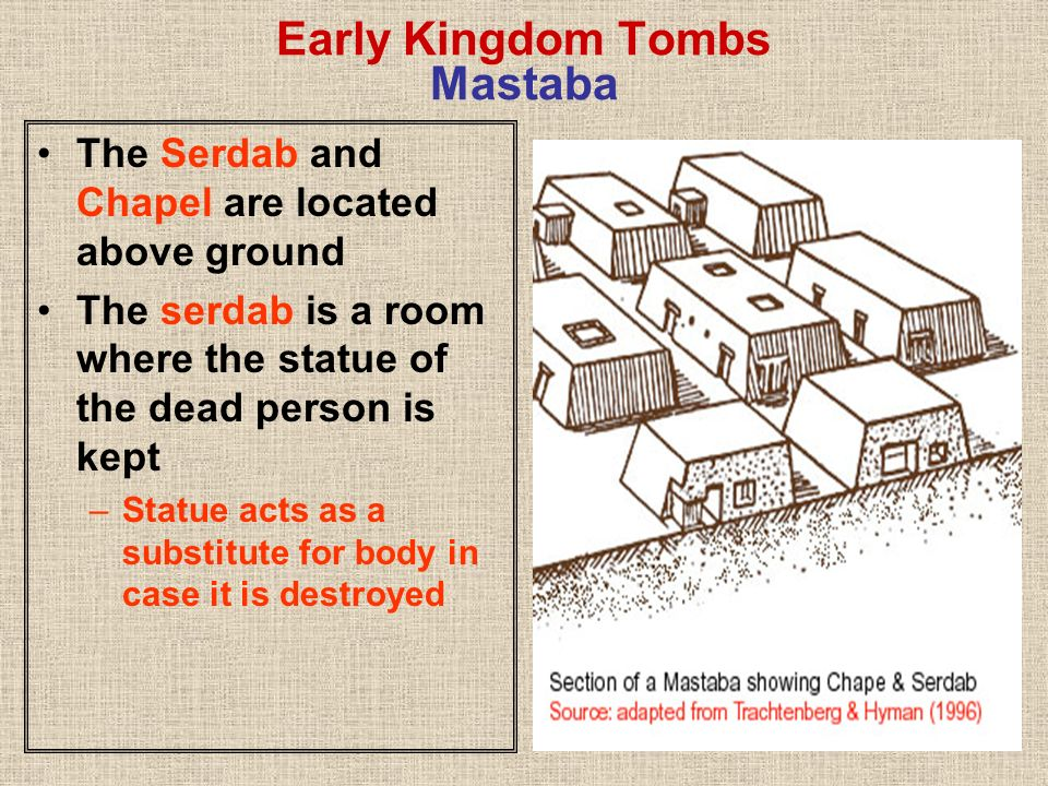 Early Kingdom Tombs Mastaba The Serdab and Chapel are located above ground The serdab is a room where the statue of the dead person is kept –Statue ac