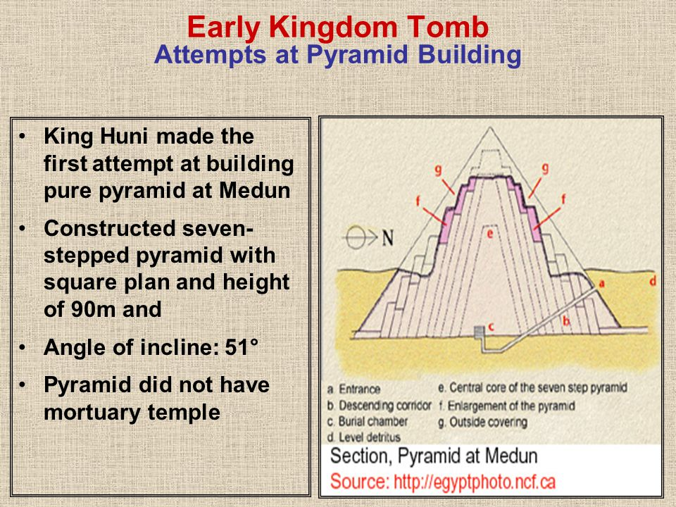 Early Kingdom Tomb Attempts at Pyramid Building King Huni made the first attempt at building pure pyramid at Medun Constructed seven- stepped pyramid