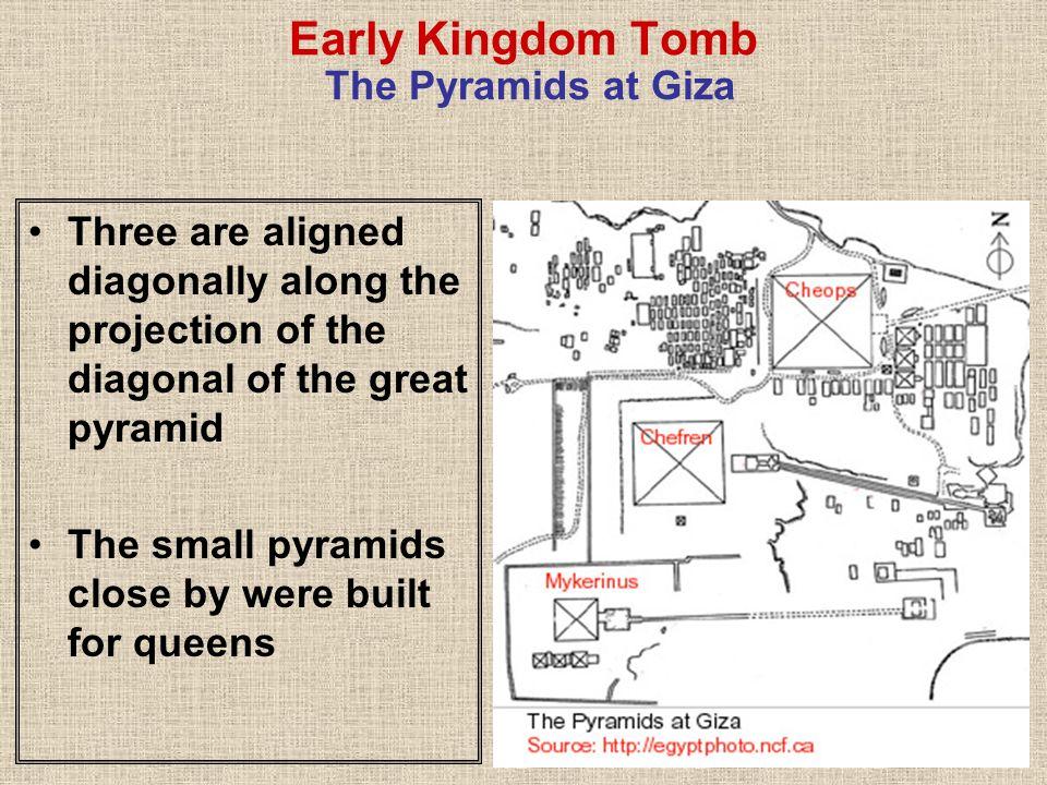 Early Kingdom Tomb The Pyramids at Giza Three are aligned diagonally along the projection of the diagonal of the great pyramid The small pyramids clos
