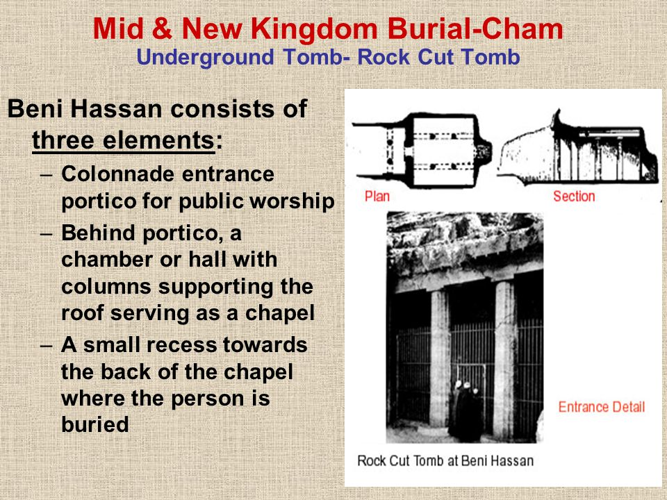 Mid & New Kingdom Burial-Cham Underground Tomb- Rock Cut Tomb Beni Hassan consists of three elements: –Colonnade entrance portico for public worship –