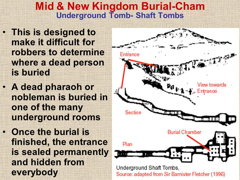 Mid & New Kingdom Burial-Cham Underground Tomb- Shaft Tombs This is designed to make it difficult for robbers to determine where a dead person is buri