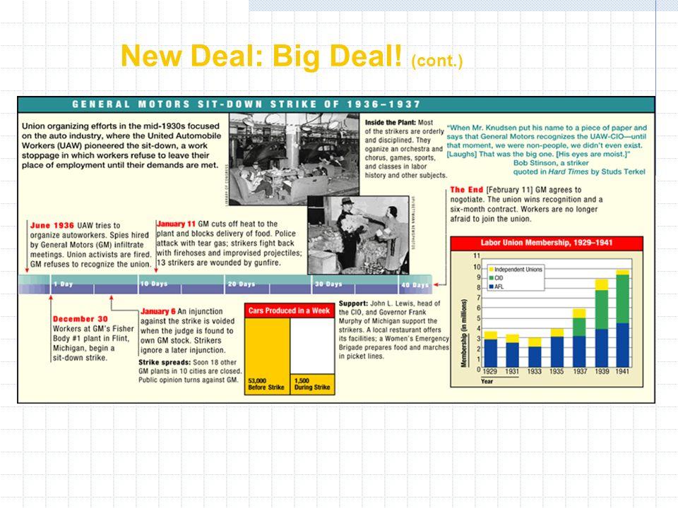 New Deal: Big Deal! (cont.)
