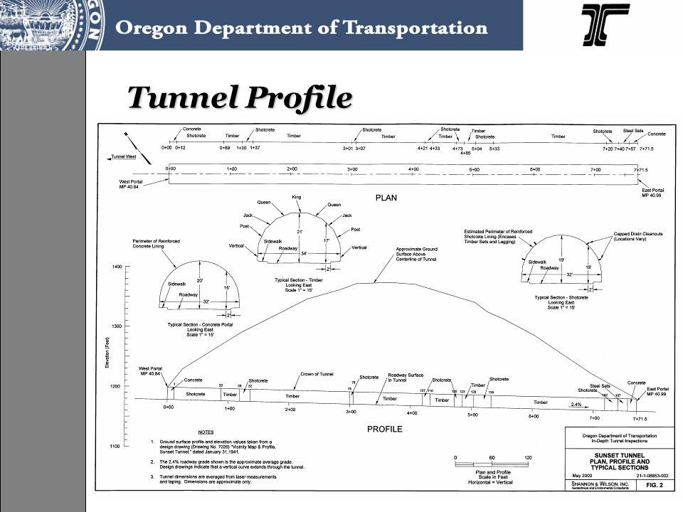 35 Tunnel Profile