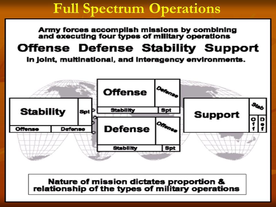 Full Spectrum Operations