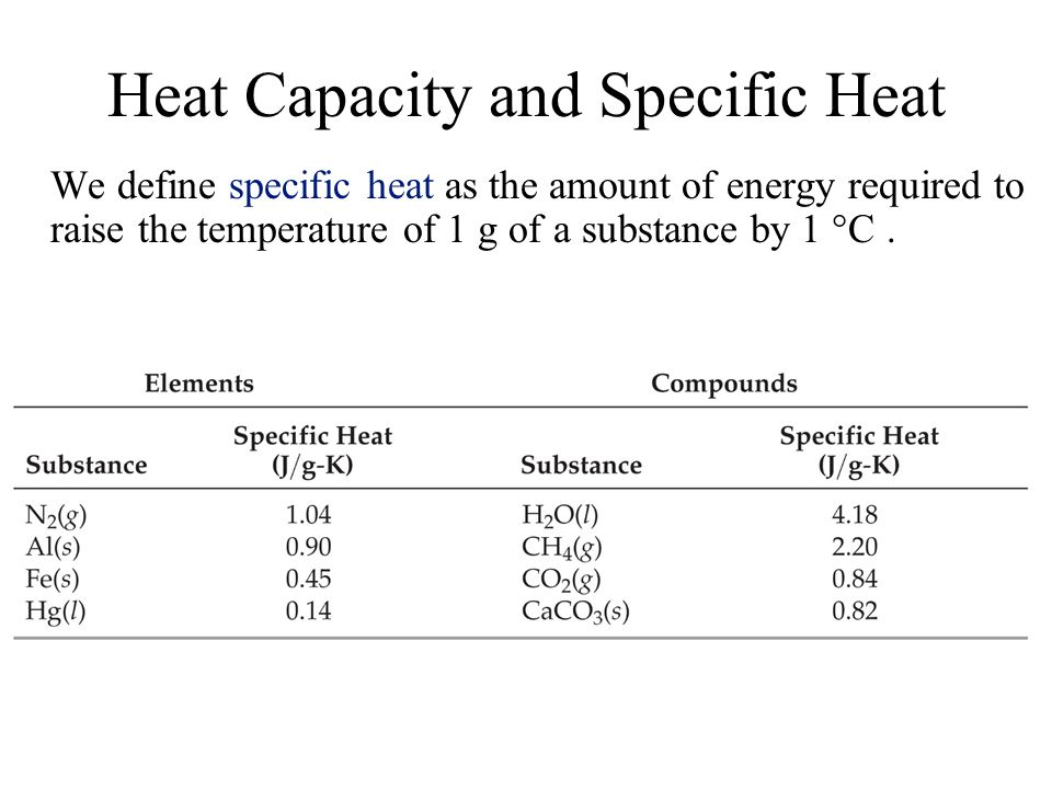 Heat Capacity and Specific Heat We define specific heat as the amount of energy required to raise the temperature of 1 g of a substance by 1 C.