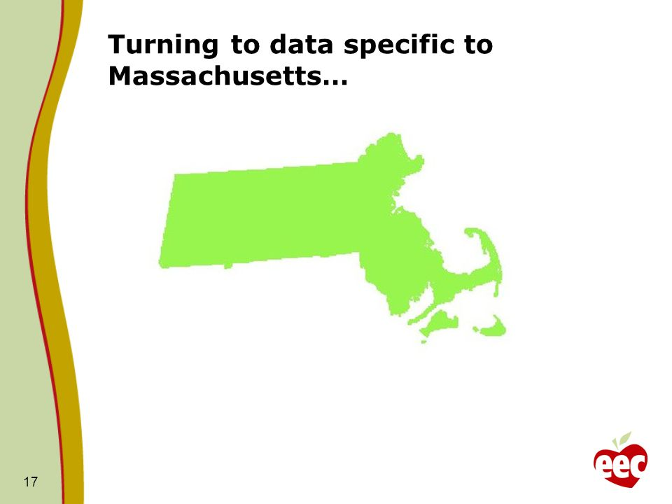 Turning to data specific to Massachusetts… 17