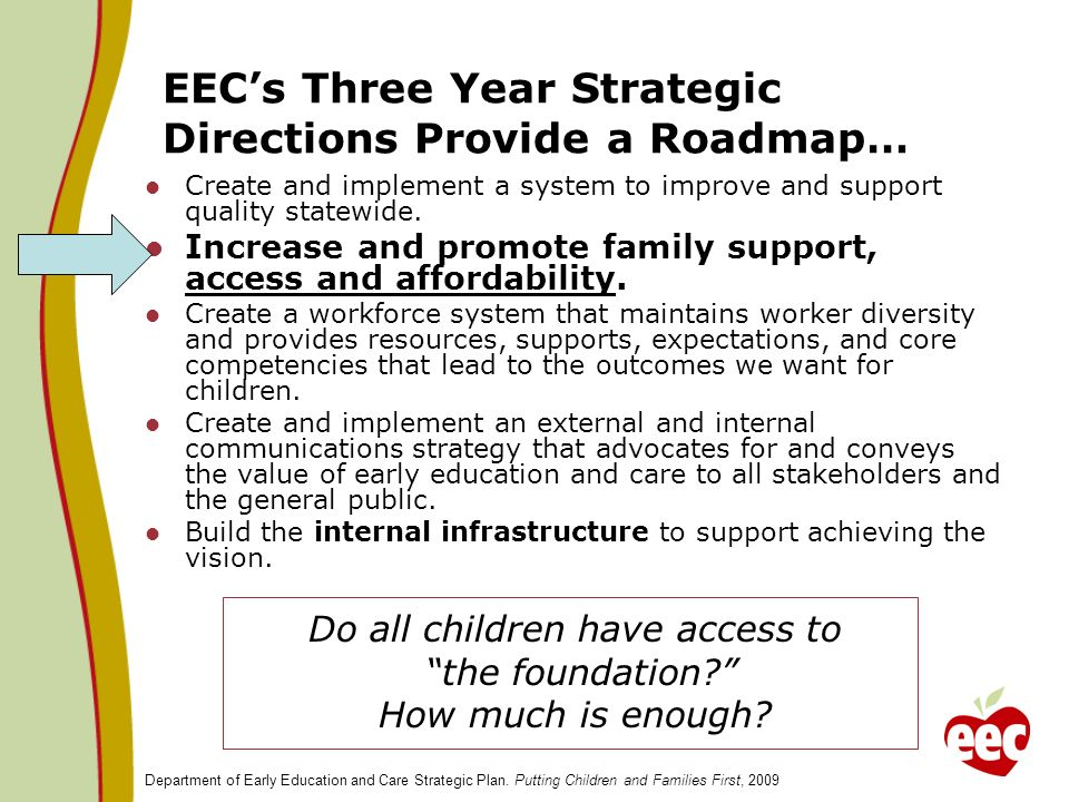 EECs Three Year Strategic Directions Provide a Roadmap… Create and implement a system to improve and support quality statewide. Increase and promote f