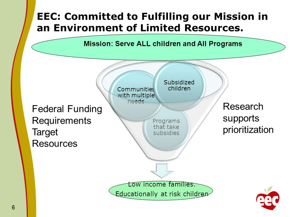 EEC: Committed to Fulfilling our Mission in an Environment of Limited Resources. Low income families. Educationally at risk children Programs that tak