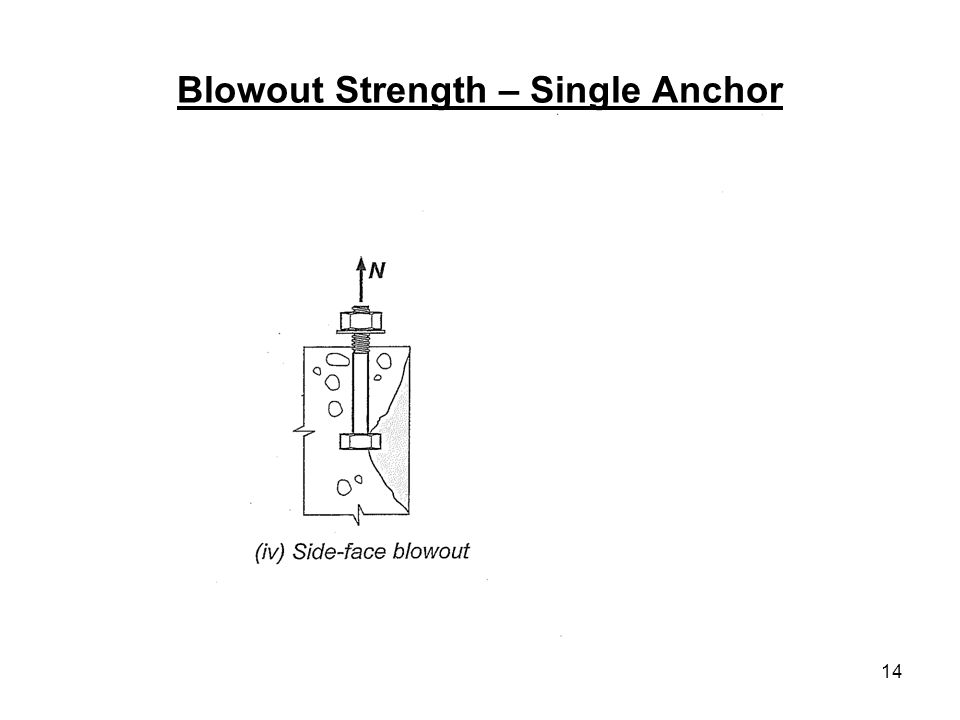 14 Blowout Strength – Single Anchor