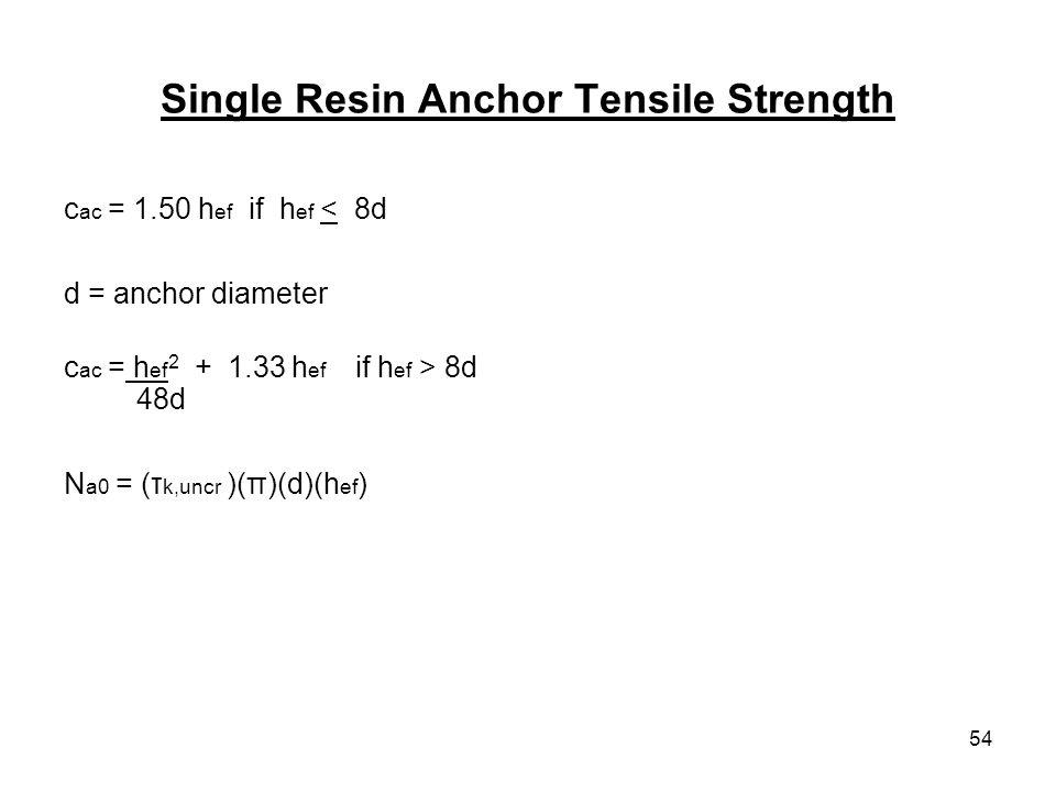 54 Single Resin Anchor Tensile Strength c ac = 1.50 h ef if h ef < 8d d = anchor diameter c ac = h ef 2 + 1.33 h ef if h ef > 8d 48d N a0 = (τ k,uncr