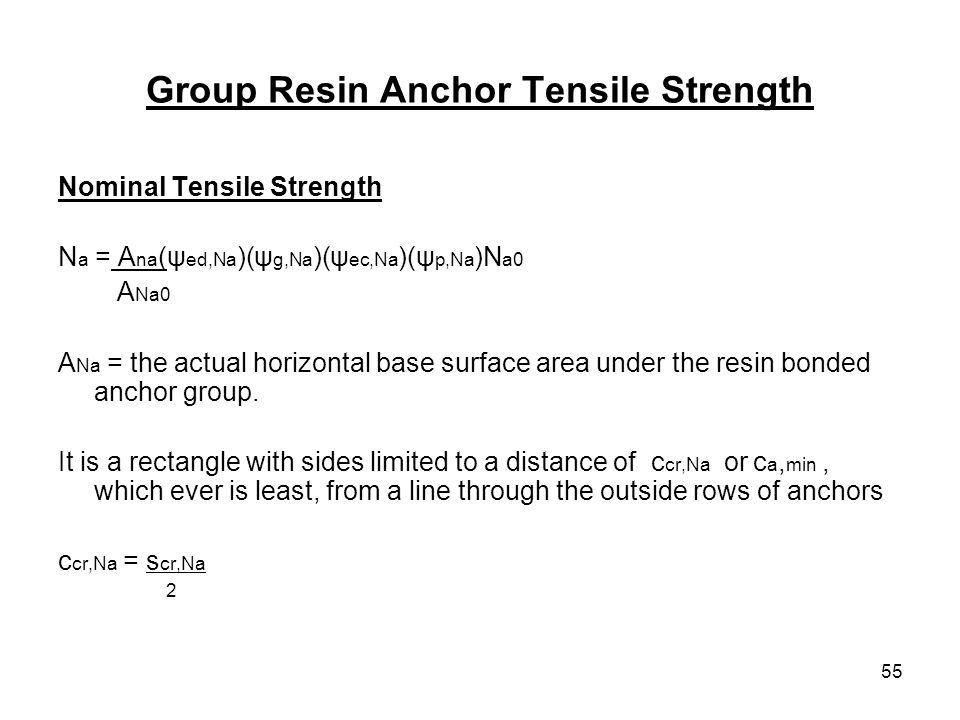 55 Group Resin Anchor Tensile Strength Nominal Tensile Strength N a = A na (ψ ed,Na )(ψ g,Na )(ψ ec,Na )(ψ p,Na )N a0 A Na0 A Na = the actual horizont