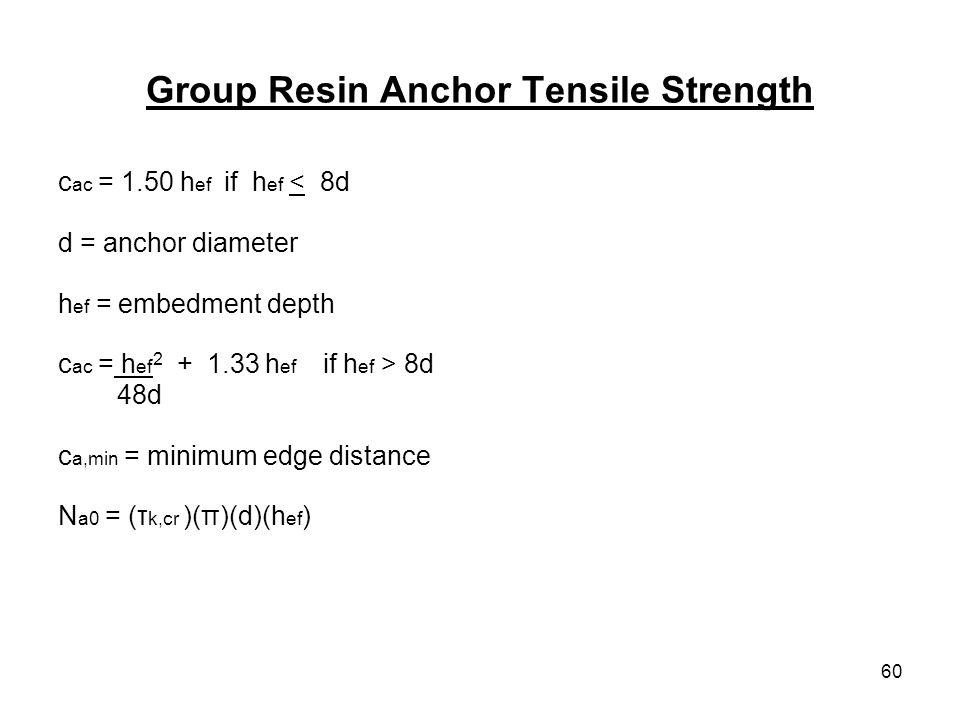 60 Group Resin Anchor Tensile Strength c ac = 1.50 h ef if h ef < 8d d = anchor diameter h ef = embedment depth c ac = h ef 2 + 1.33 h ef if h ef > 8d