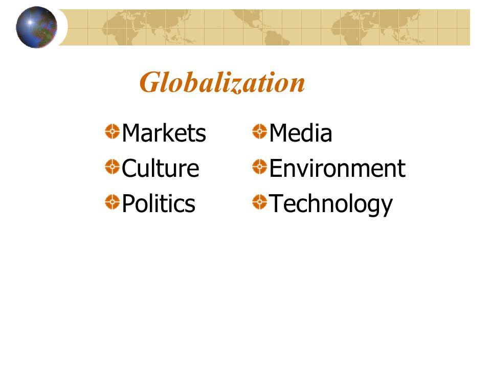 Globalization Markets Culture Politics Media Environment Technology
