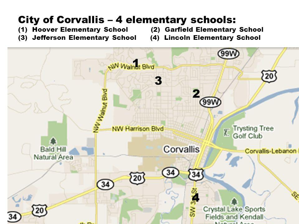 City of Corvallis – 4 elementary schools: (1) Hoover Elementary School (2) Garfield Elementary School (3) Jefferson Elementary School (4) Lincoln Elementary School 1 3 4 2