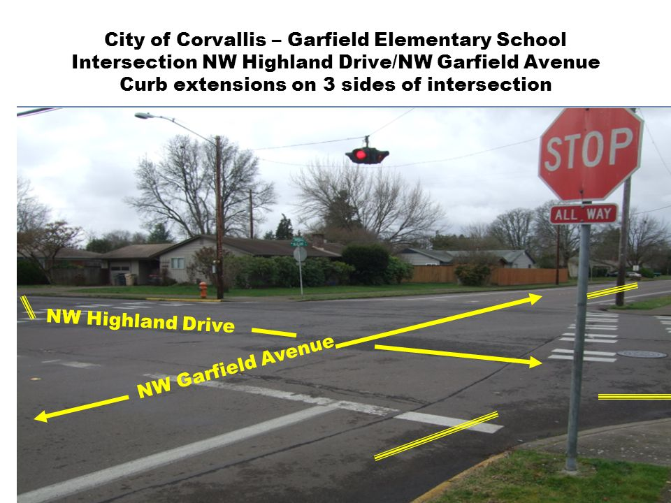 City of Corvallis – Garfield Elementary School Intersection NW Highland Drive/NW Garfield Avenue Curb extensions on 3 sides of intersection NW Garfield Avenue NW Highland Drive