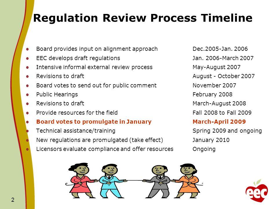 2 Regulation Review Process Timeline Board provides input on alignment approachDec.2005-Jan. 2006 EEC develops draft regulations Jan. 2006-March 2007