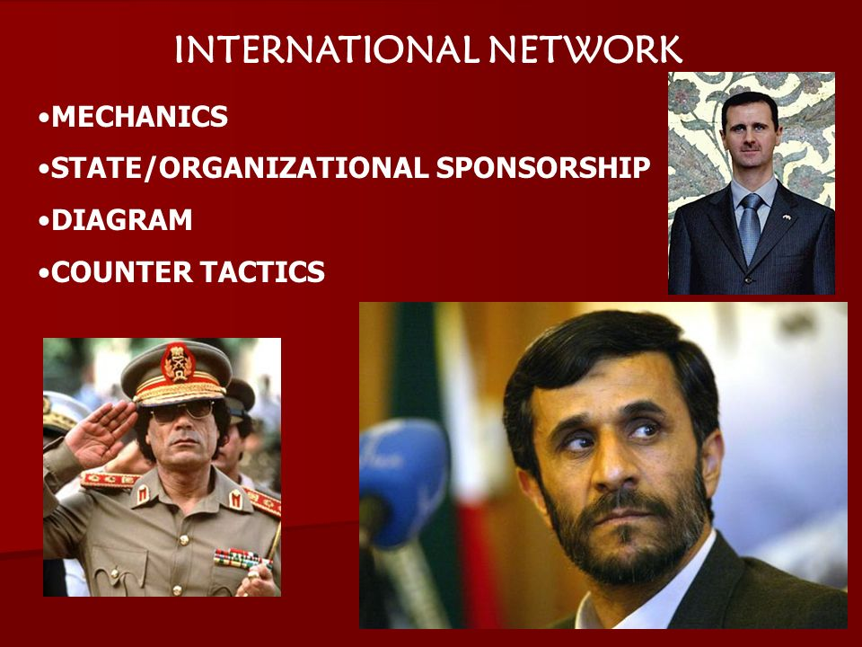 ACW The Middle East: Terrorism 2006-07 INTERNATIONAL NETWORK MECHANICS STATE/ORGANIZATIONAL SPONSORSHIP DIAGRAM COUNTER TACTICS