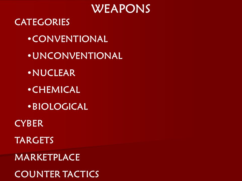 ACW The Middle East: Terrorism 2006-07 WEAPONS CATEGORIES CONVENTIONAL UNCONVENTIONAL NUCLEAR CHEMICAL BIOLOGICAL CYBER TARGETS MARKETPLACE COUNTER TACTICS