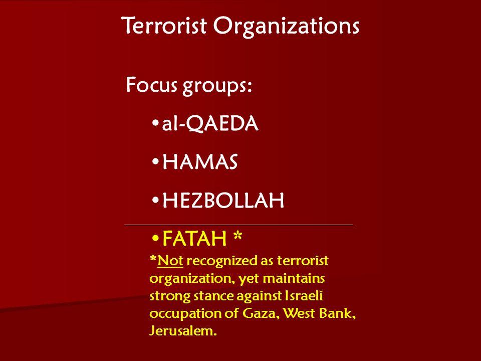 ACW The Middle East: Terrorism 2006-07 Terrorist Organizations Focus groups: al-QAEDA HAMAS HEZBOLLAH FATAH * *Not recognized as terrorist organizatio
