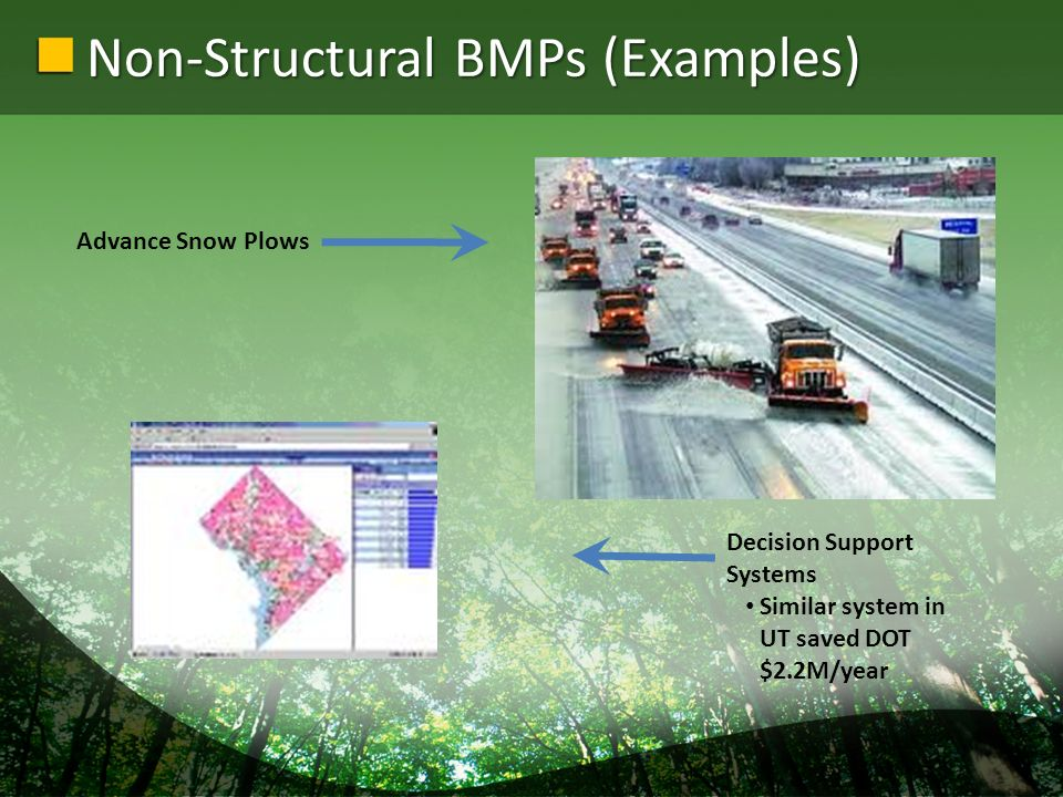 Non-Structural BMPs (Examples) Advance Snow Plows Decision Support Systems Similar system in UT saved DOT $2.2M/year