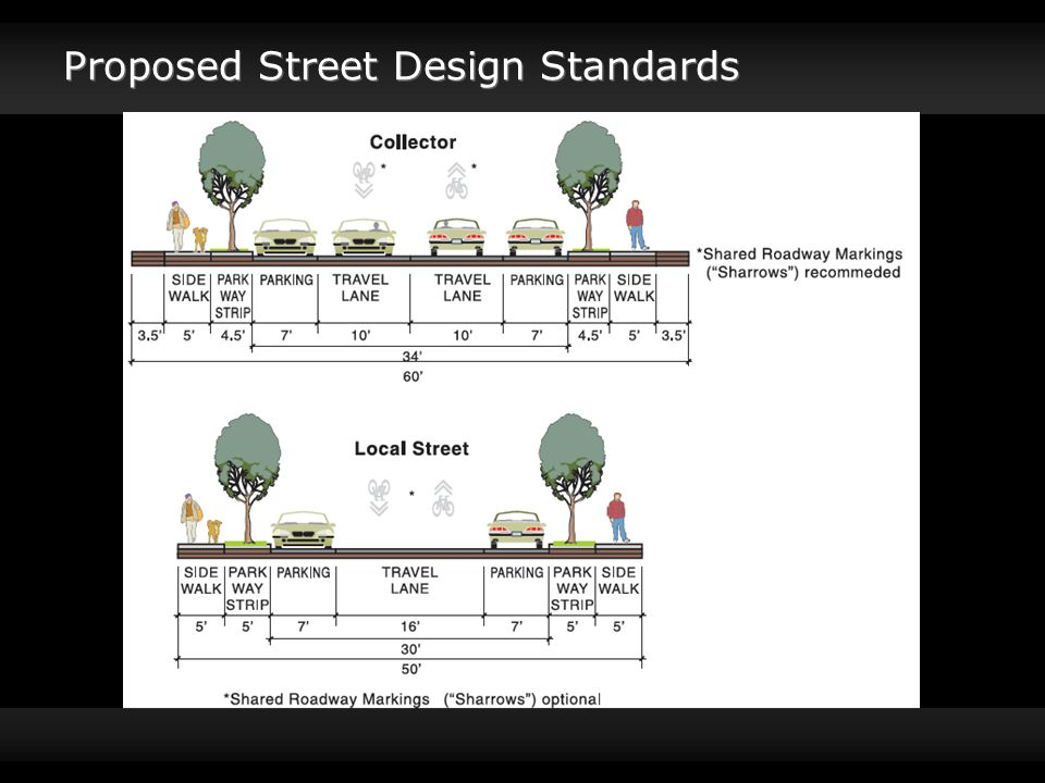 Proposed Street Design Standards