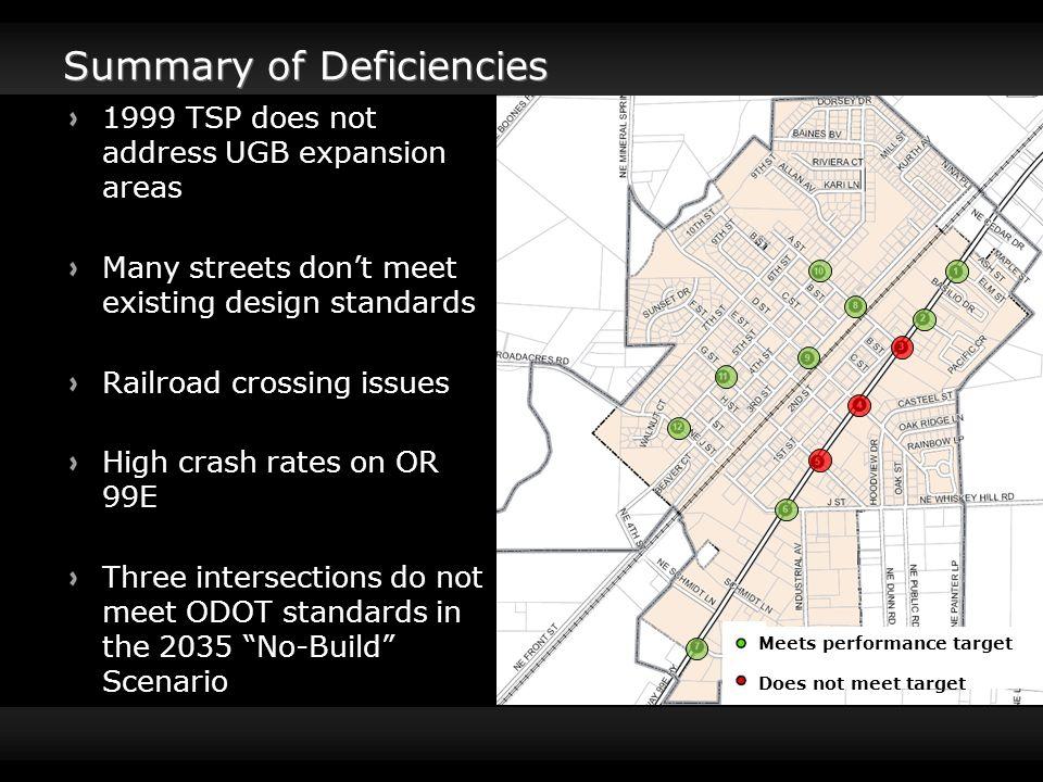 Proposed Street Design Standards