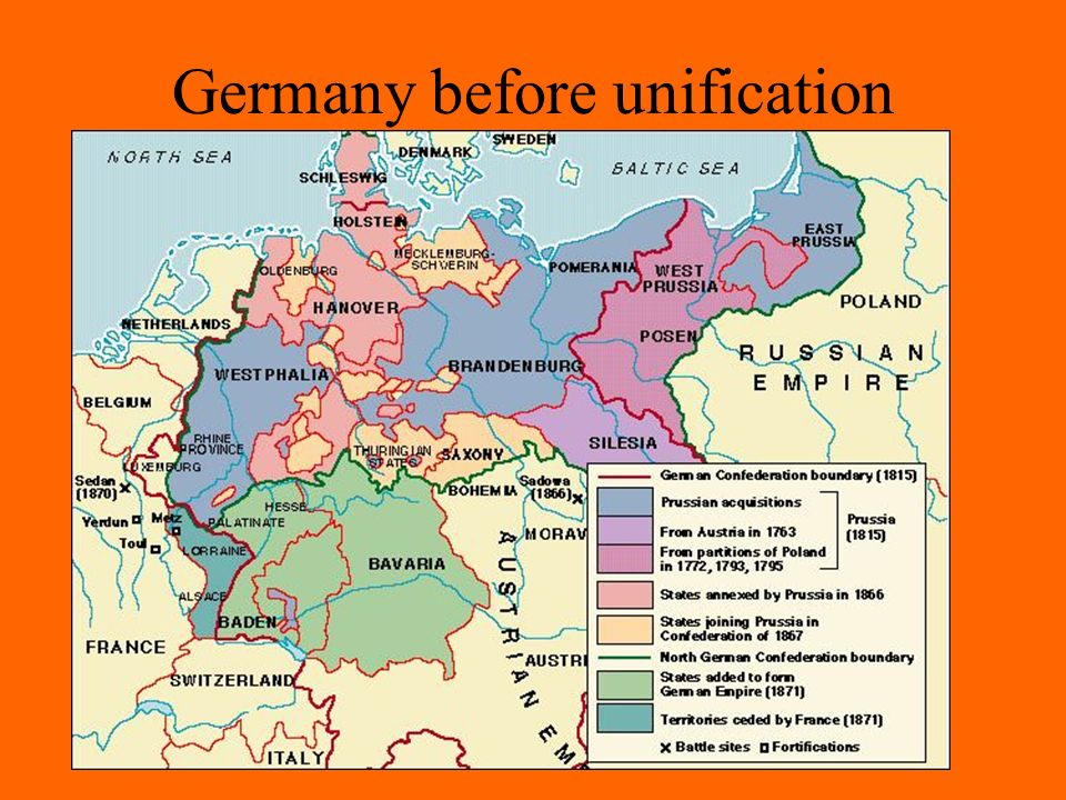 EXAMPLE: Germany in 1871 and Italy in 1870