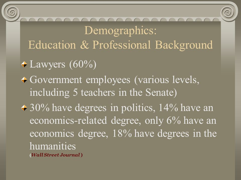 Demographics: Education & Professional Background Lawyers (60%) Government employees (various levels, including 5 teachers in the Senate) 30% have degrees in politics, 14% have an economics-related degree, only 6% have an economics degree, 18% have degrees in the humanities ( Wall Street Journal )