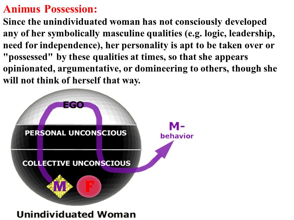 Animus Possession: Since the unindividuated woman has not consciously developed any of her symbolically masculine qualities (e.g. logic, leadership, n