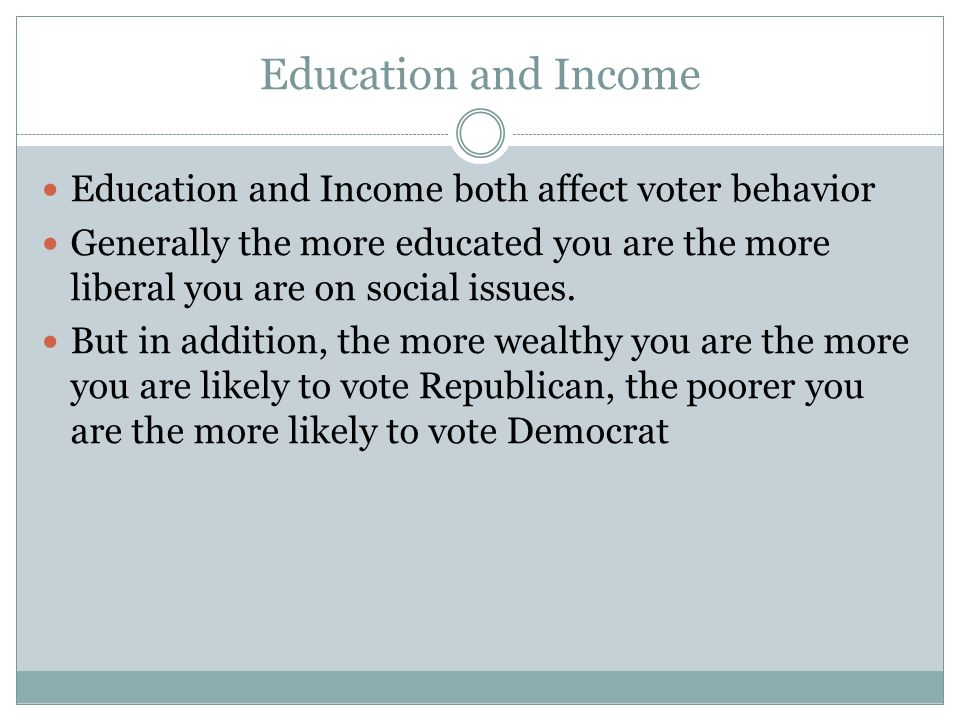 Education and Income Education and Income both affect voter behavior Generally the more educated you are the more liberal you are on social issues.
