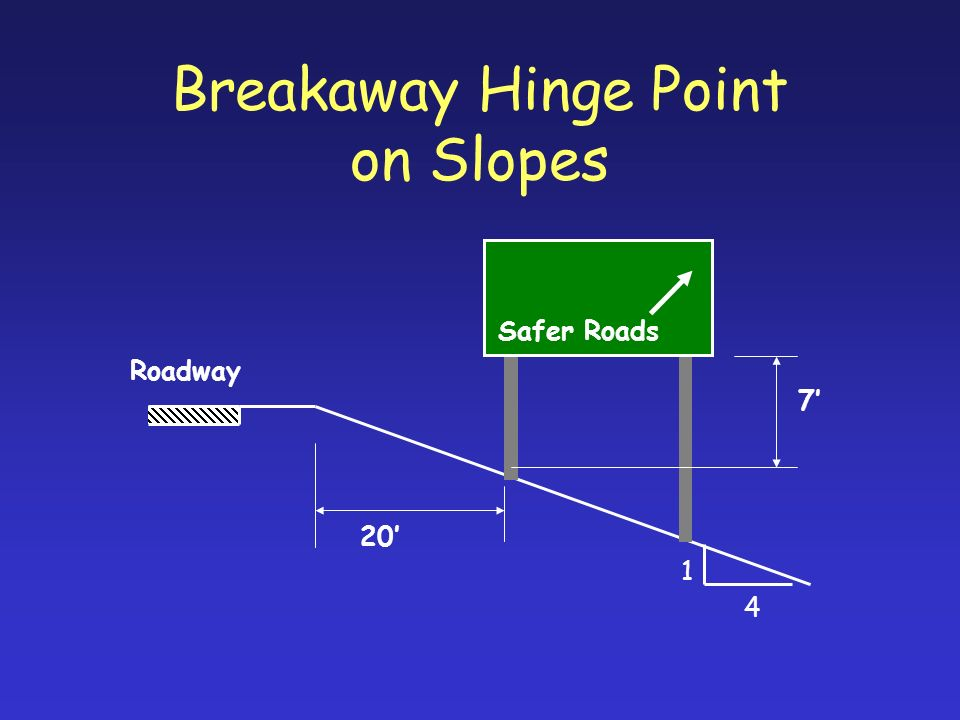 Breakaway Hinge Point on Slopes Roadway 20 7 Safer Roads 1 4
