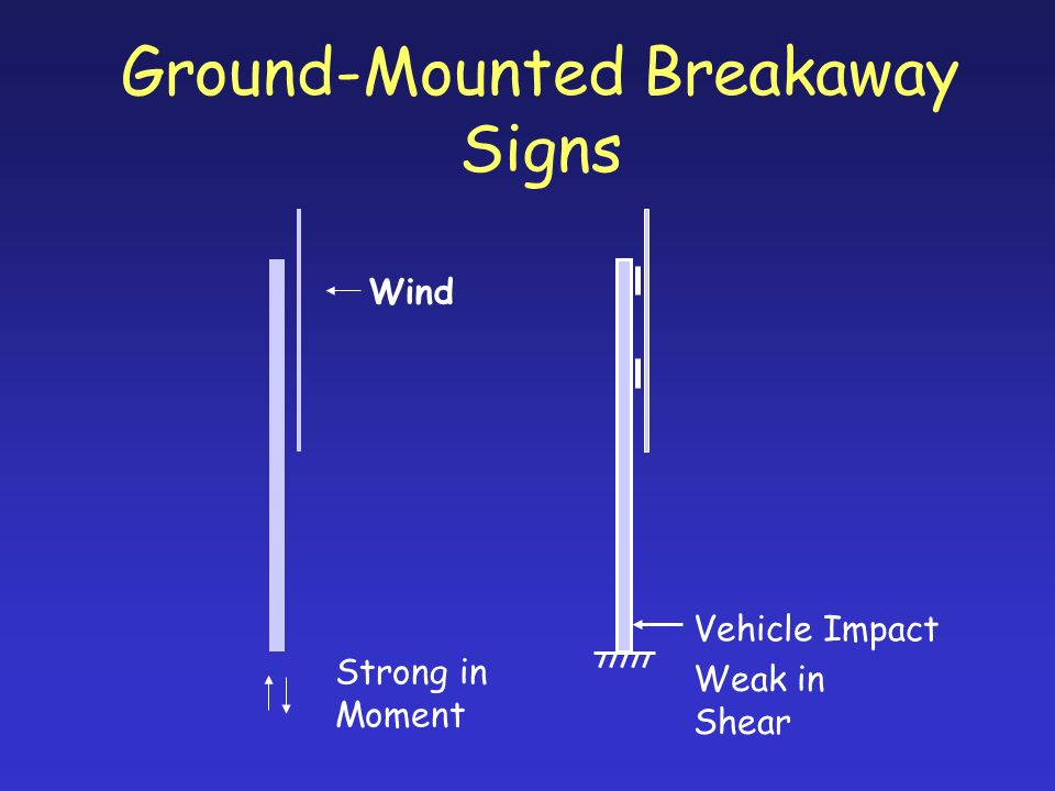 Ground-Mounted Breakaway Signs Wind Strong in Moment Vehicle Impact Weak in Shear