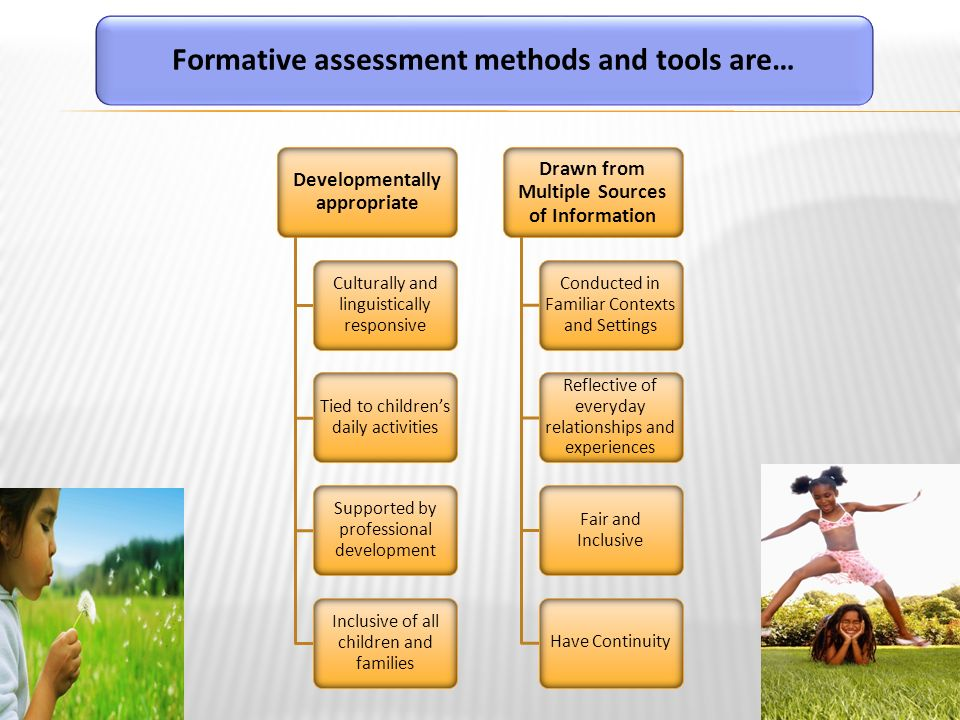Formative Assessment Tools that are Research-based, Reliable and Valid Support for Administrators and Educators to provide *ALL children with learning experiences that are of quality *Individualized & Authentic *Smooth transition into Kindergarten *Prepare children for personal and educational success in life *ALL children with learning experiences that are of quality *Individualized & Authentic *Smooth transition into Kindergarten *Prepare children for personal and educational success in life
