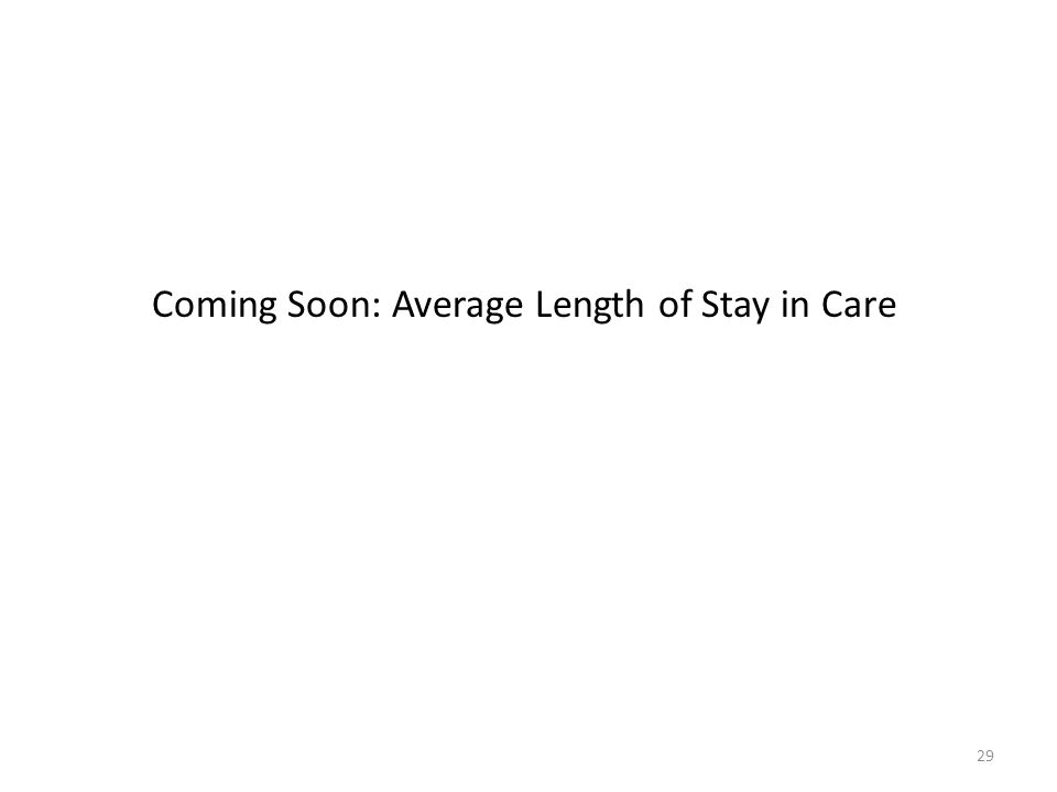 Coming Soon: Average Length of Stay in Care 29