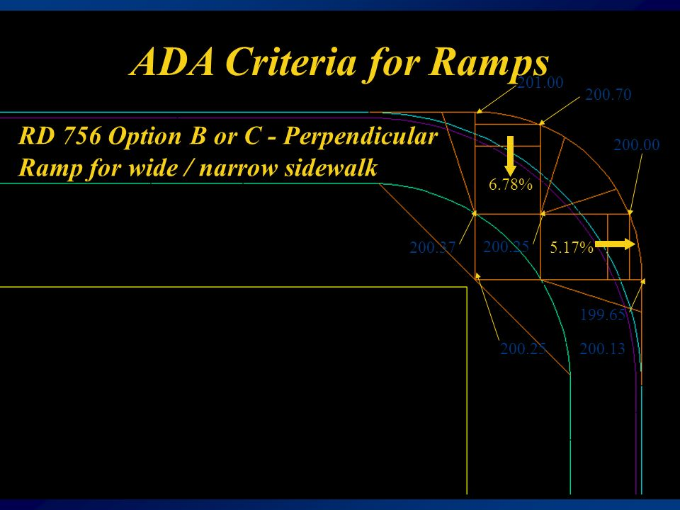 ADA Criteria for Ramps 5.17% % RD 756 Option B or C - Perpendicular Ramp for wide / narrow sidewalk