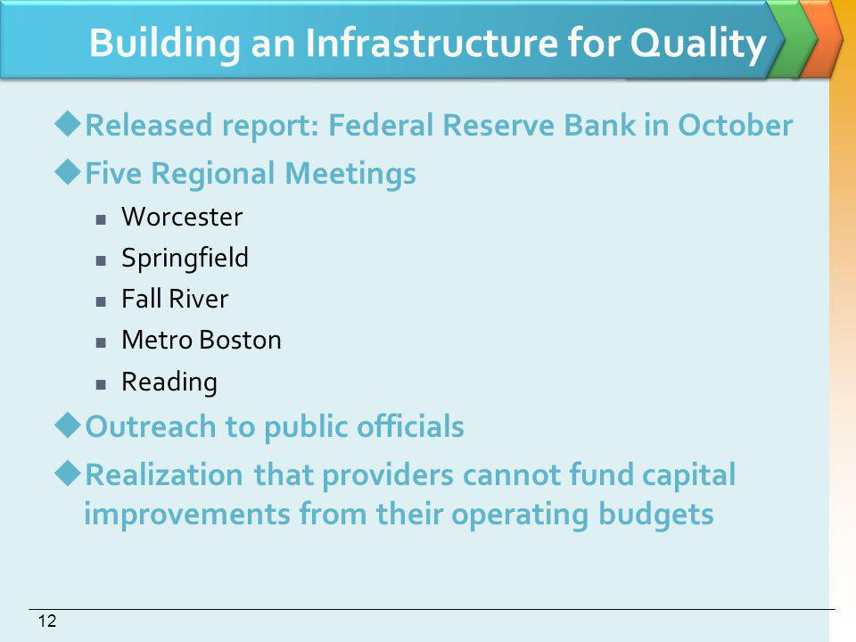Building an Infrastructure for Quality Released report: Federal Reserve Bank in October Five Regional Meetings Worcester Springfield Fall River Metro Boston Reading Outreach to public officials Realization that providers cannot fund capital improvements from their operating budgets 12