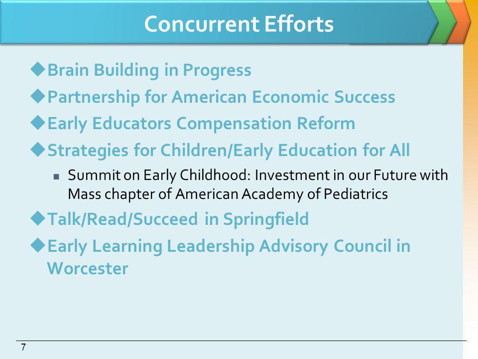 Concurrent Efforts Brain Building in Progress Partnership for American Economic Success Early Educators Compensation Reform Strategies for Children/Early Education for All Summit on Early Childhood: Investment in our Future with Mass chapter of American Academy of Pediatrics Talk/Read/Succeed in Springfield Early Learning Leadership Advisory Council in Worcester 7