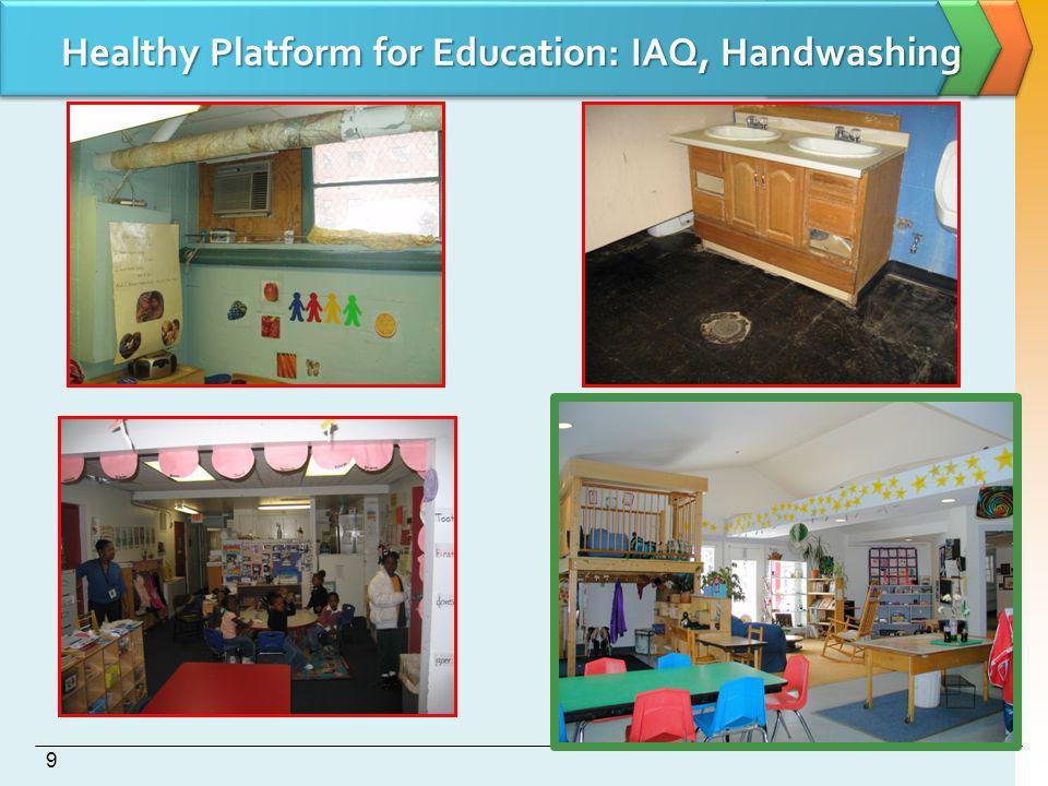 Healthy Platform for Education: IAQ, Handwashing 9