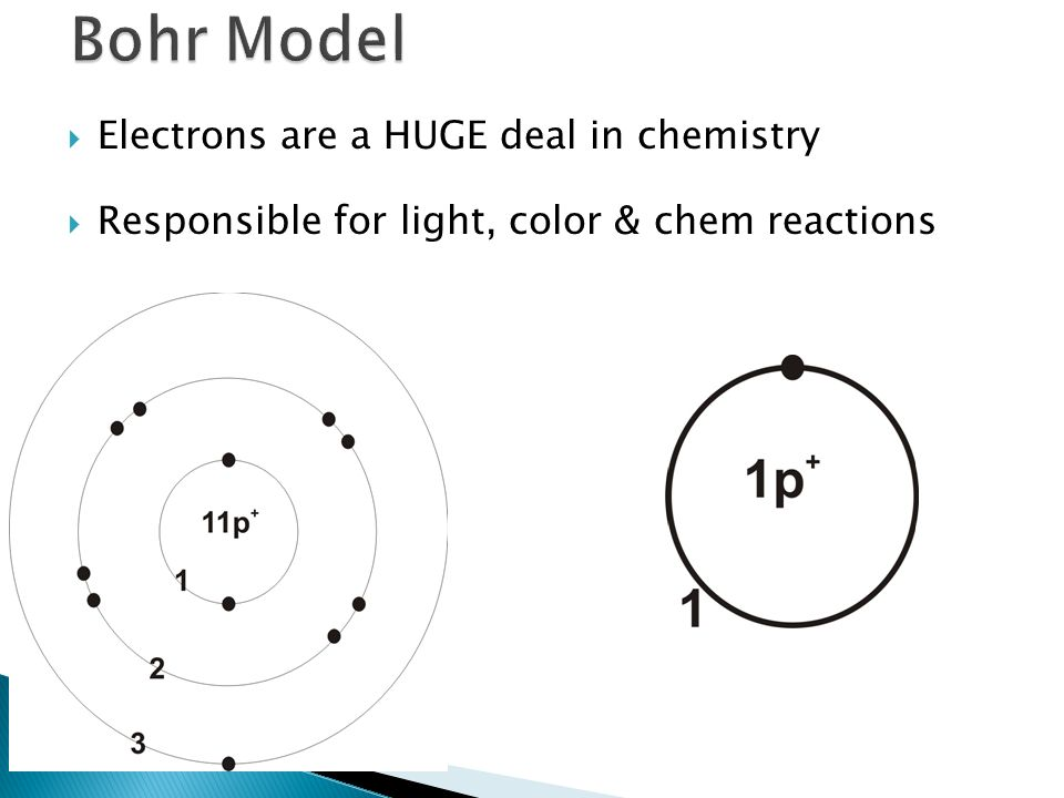 Electrons are a HUGE deal in chemistry Responsible for light, color & chem reactions