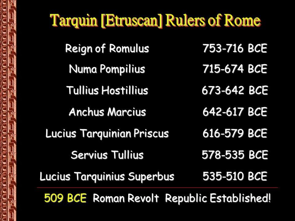 Tarquin [Etruscan] Rulers of Rome Reign of Romulus 753-716 BCE Numa Pompilius 715-674 BCE Tullius Hostillius 673-642 BCE Anchus Marcius 642-617 BCE Lucius Tarquinian Priscus 616-579 BCE Servius Tullius 578-535 BCE Lucius Tarquinius Superbus 535-510 BCE 509 BCE Roman Revolt Republic Established!