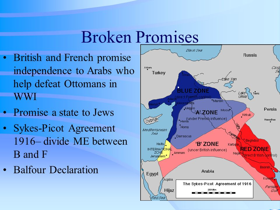 Broken Promises British and French promise independence to Arabs who help defeat Ottomans in WWI Promise a state to Jews Sykes-Picot Agreement 1916– d