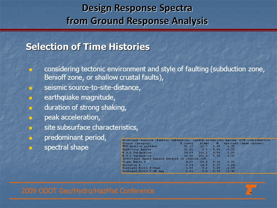 2009 ODOT Geo/Hydro/HazMat Conference Selection of Time Histories Design Response Spectra from Ground Response Analysis considering tectonic environme